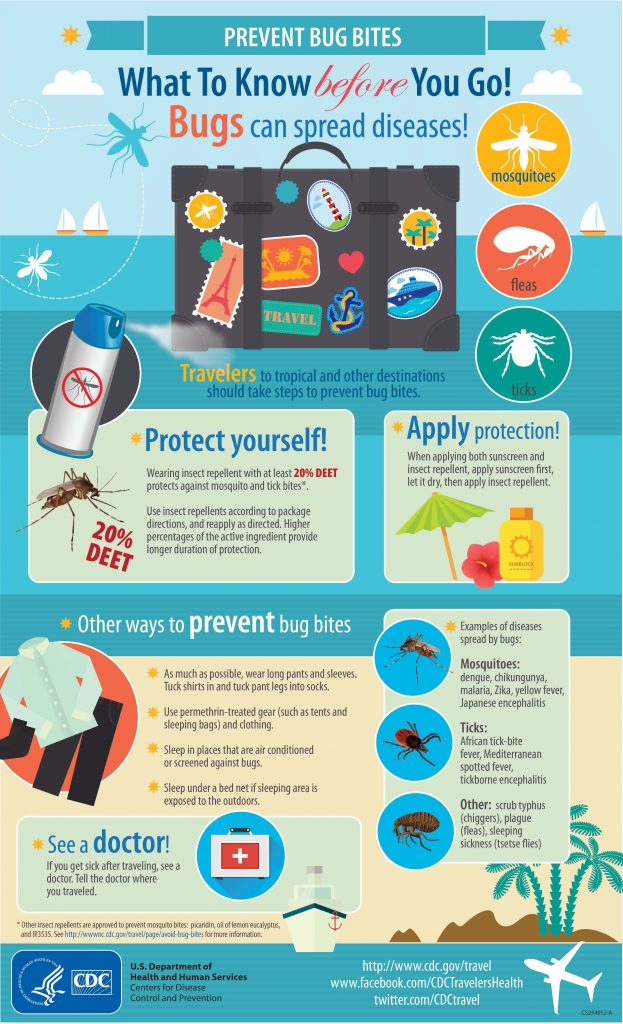 Insect-Protection